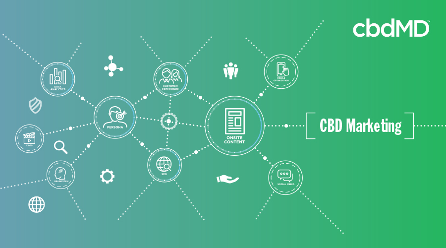 Making Sense of CBD Marketing: The Smart Buyer's Guide