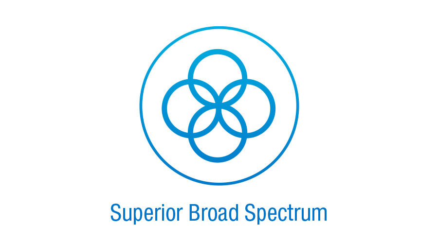 Superior Broad Spectrum icon of four blue circles arranged in a venn diagram